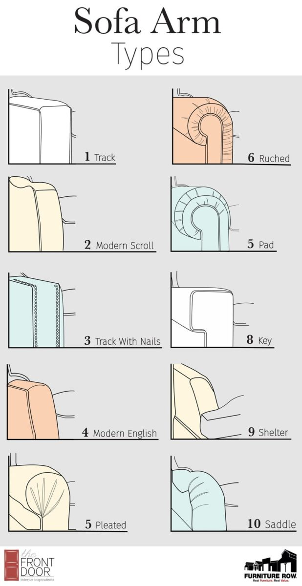 Sofa Arm Types