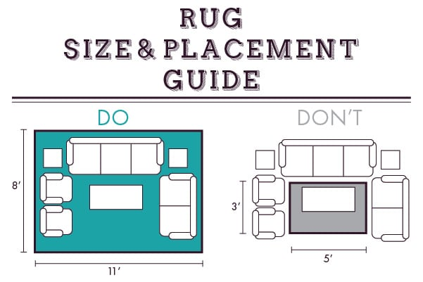Area Rug Do's and Don'ts