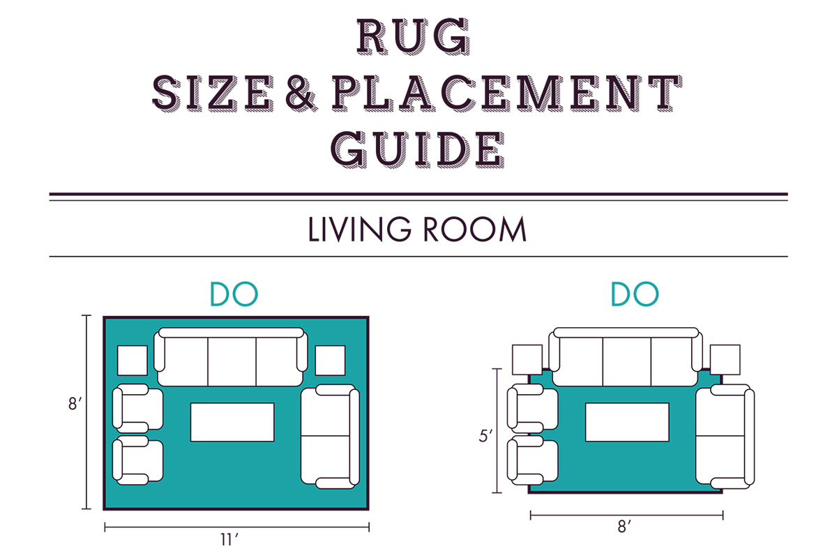 Area Rug Size and Placement Guide
